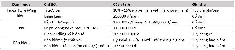 bang-tinh-le-phi_3726