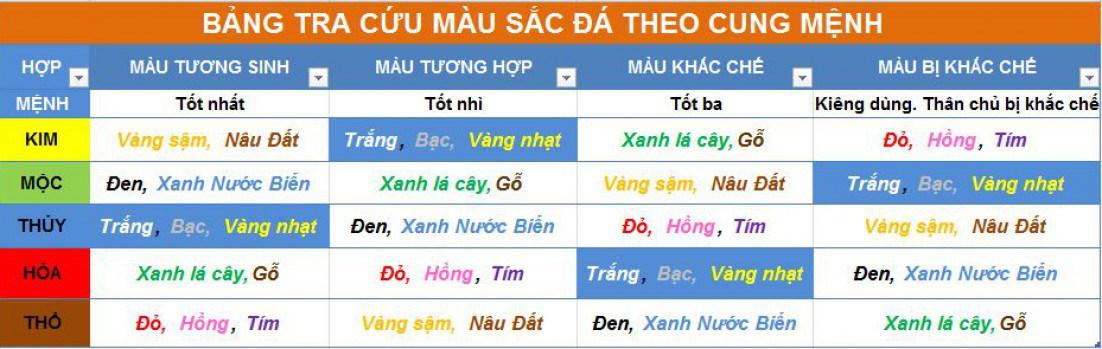 cropped-bang-tra-cung-menh_2610230241