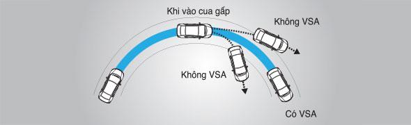 Chế độ hỗ trợ khởi hành ngang dốc (HSA) giúp người lái an tâm và tự tin ở những cung đường dốc hoặc nhấp nhô (RS,VX).